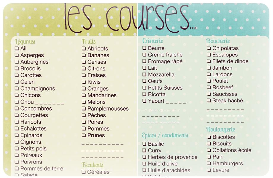 Gut bekannt Liste de courses à imprimer – Avenue des Capucines PP19